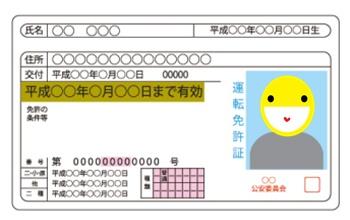 免許の更新に行ってきました。